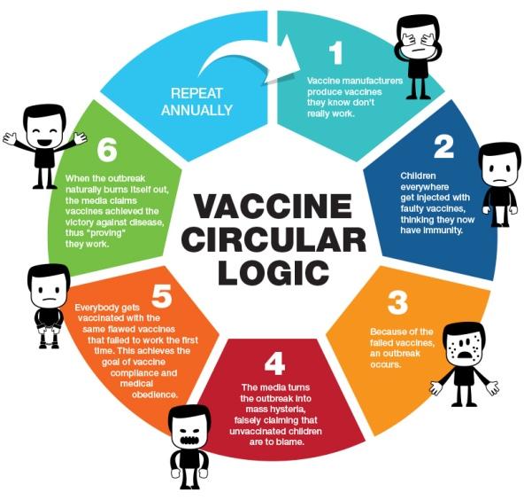 vaccines11