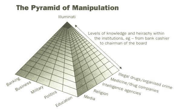 Illuminati17